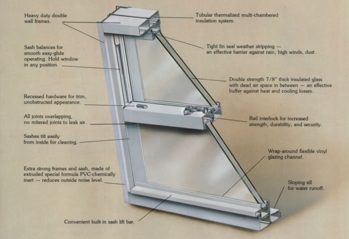 lovely insulated vinyl windows #1: Wilmes all Vinyl Replacement Windows